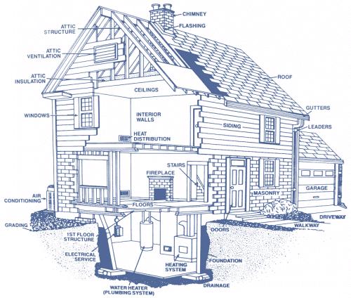 home_diagram